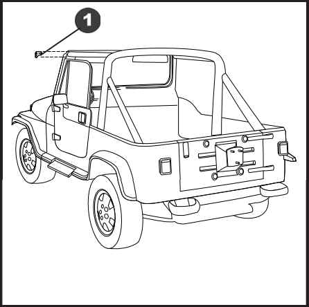 How To Install A Bestop Supertop On Your 1987 1995 Jeep