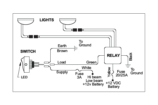 kc light kit wiring diagram how to install kc hilites 2 daylighter lights 100w, long ... fog light kit wiring diagram #4
