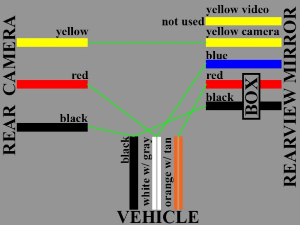 How to Install a Raxiom AutoDimming 35 in Rearview Mirror w – Jeep Backup Camera Wiring Diagram