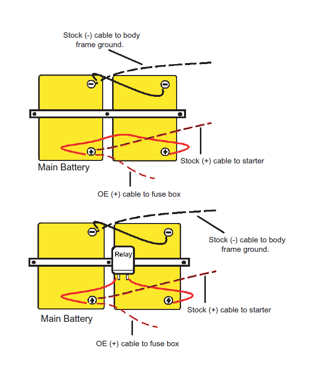 How to Install Rugged Ridge Dual Battery Tray Kit on your