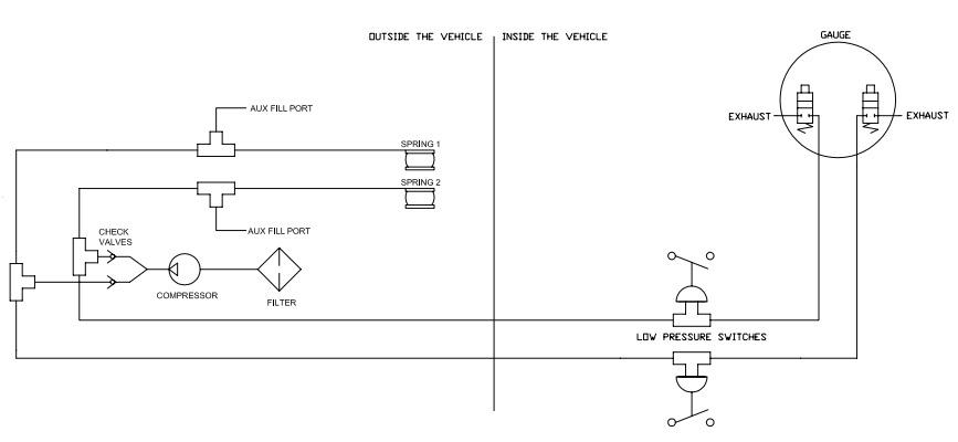 how to install an air lift loadcontroller dual path on board air rh extremeterrain com