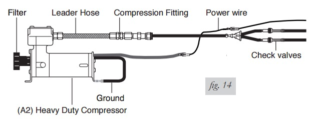 route the harness to the compressor