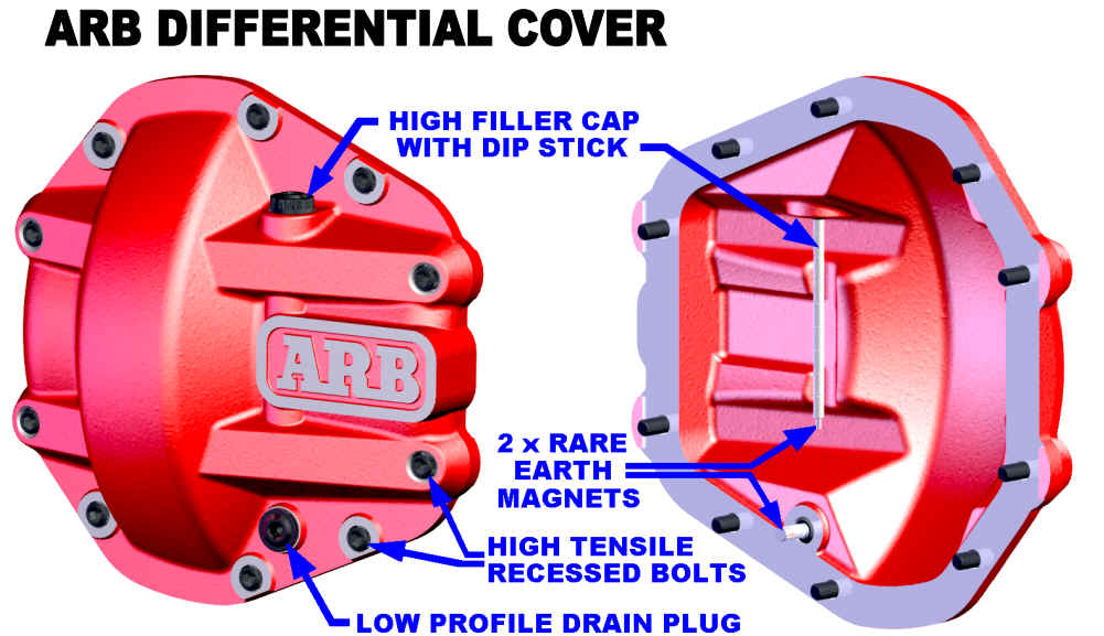 Jeep Tj Parts >> How to Install an ARB Differential Cover on your 87-18 Jeep Wrangler YJ, TJ, JK & JL ...