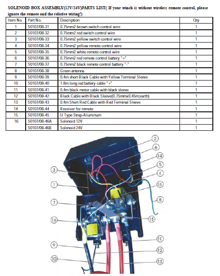 How to Install Barricade 9500lb Winch w/ Synthetic Rope Kit Part on Barricade Winch Solenoid Wiring Diagram on 4 wheeler winch wiring diagram, ramsey rep 8000 solenoid diagram, desert dynamics winch wiring diagram, atv winch wiring diagram, overhead crane electrical wiring diagram, badland wireless remote wiring diagram, winch motor wiring diagram, badland winch solenoid diagram, champion winch wiring diagram, trailer light plug wiring diagram, dc motor forward reverse wiring diagram, switch wiring diagram, venom winch wiring diagram, fan motor wiring diagram, speedometer wiring diagram, electric winch wiring diagram, solenoid switch diagram, trailer hitch wiring diagram, 12 volt winch wiring diagram, 3 wire wiring diagram,