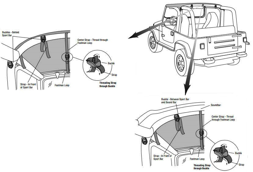 tj frame diagram wiring diagram data Tj Wiring Diagram how to install a bestop no drill header bikini top on your 1997 2002 jeep frame repair tj frame diagram