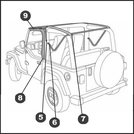 Cj3 Wiring Diagram
