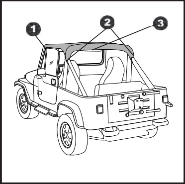 How To Install A Bestop Strapless Bikini Top On Your 1987 1991 Jeep