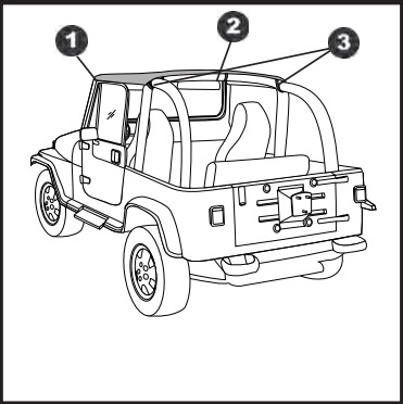 How To Install A Bestop Strapless Bikini Top On Your 1987 1995 Jeep