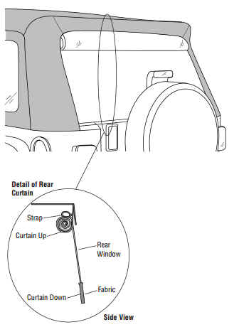 """how to install a bestop supertop replacement skin on your 1997 2002 Jeep JK 3"""" Lift vs Stock care and maintenance of your new top"""