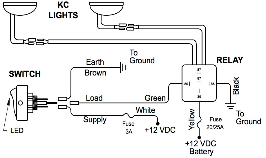 For Kc Lights Wiring Harness Diagram - Wiring Diagram K3 Kc Relay Wiring Diagram Lights on