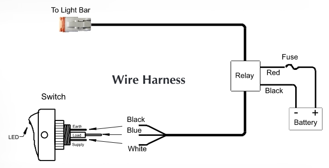 Led Light Bar Wiring Harness With Rocker Switch Wiring Diagram Forward