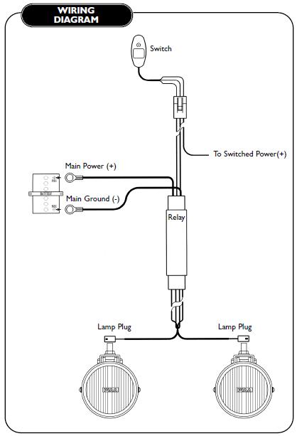 Cool piaa wiring diagram photos best image wire binvm amusing piaa 510 wiring diagram contemporary best image wiring asfbconference2016 Image collections