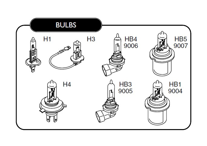 How to Install PIAA Xtreme White Halogen Fog Light Bulbs ... H Bulb Wiring Diagram on