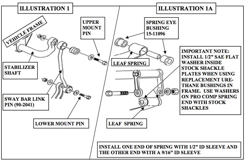 how to install a pro comp 2 5 in lift kit without shocks on your rh extremeterrain com 2001 Jeep Cherokee Sport Suspension Diagram 2004 Jeep Liberty Front Suspension Diagram