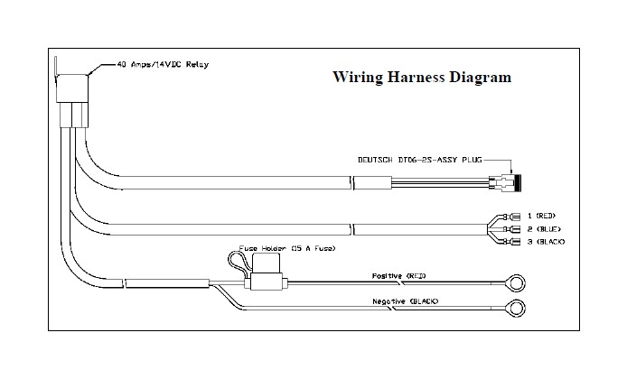 How to Install Putco 4 in. Luminix High Power Block LED ... Jeep Tj Ke Light Wiring Diagram on jeep tj vacuum diagram, mercury capri wiring diagram, jeep tj serpentine belt diagram, chrysler crossfire wiring diagram, jeep wrangler wiring diagram, jeep tj sub wire diagram, isuzu hombre wiring diagram, jeep jk wiring diagram, jeep tj transmission diagram, jeep j20 wiring diagram, alfa romeo spider wiring diagram, jeep tj hvac diagram, daihatsu rocky wiring diagram, jeep cherokee wiring diagram, jeep tj fuse diagram, jeep zj wiring diagram, mitsubishi starion wiring diagram, bentley continental wiring diagram, cadillac xlr wiring diagram, sprinter rv wiring diagram,