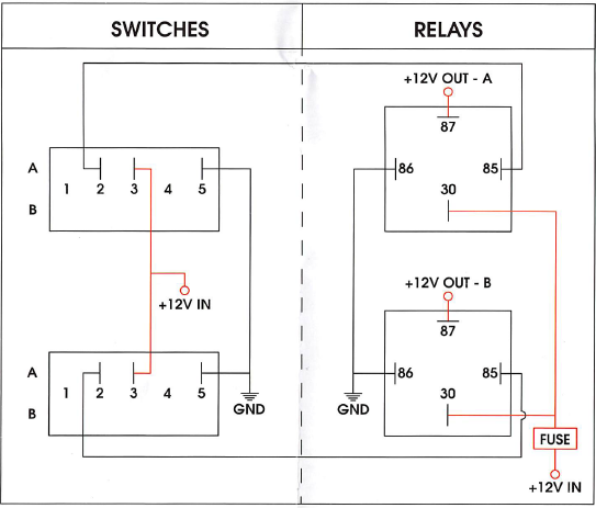 How to Install Rugged Ridge 3 in. Cube LED Light - Combo ...  Terminal Relay Light Wiring Diagram on