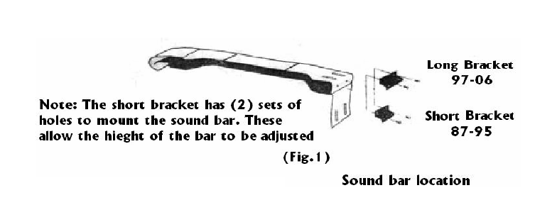 How to Install Rugged Ridge 2 Speaker Gray Sound Bar on your 1987