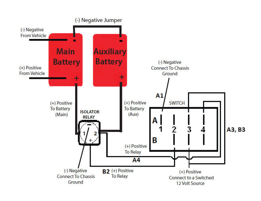 rugged ridge switch wiring diagram how to install rugged ridge dual battery relay kit on your 87 18  rugged ridge dual battery relay kit