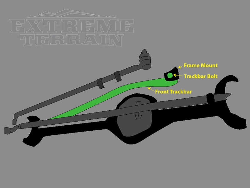 Maxresdefault additionally Deathwobble together with Wd B Jeep Grand Cherokee Wj Rough Country Suspension Bcontrol Arm in addition Iistd Leaking Transmission Fluid moreover . on 2004 grand cherokee parts diagram