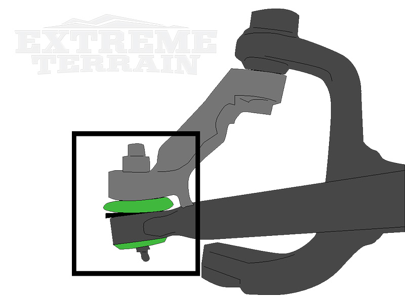 Ball Joints: The Ball Joints Are The Second Most Common Part To Cause Death  Wobble. These Important Joints Are Covered With A Soft Rubber Boot Filled  With ...