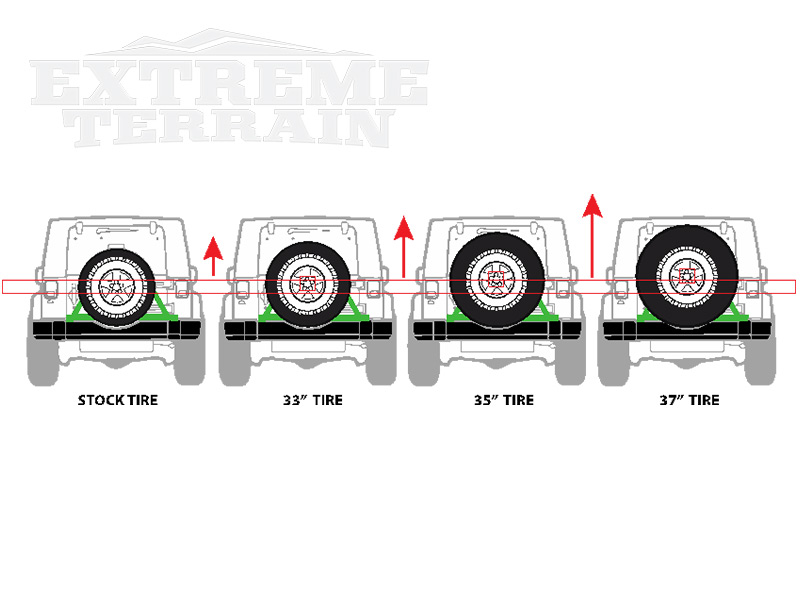 When Should I Upgrade My Wrangler S Tire Carrier