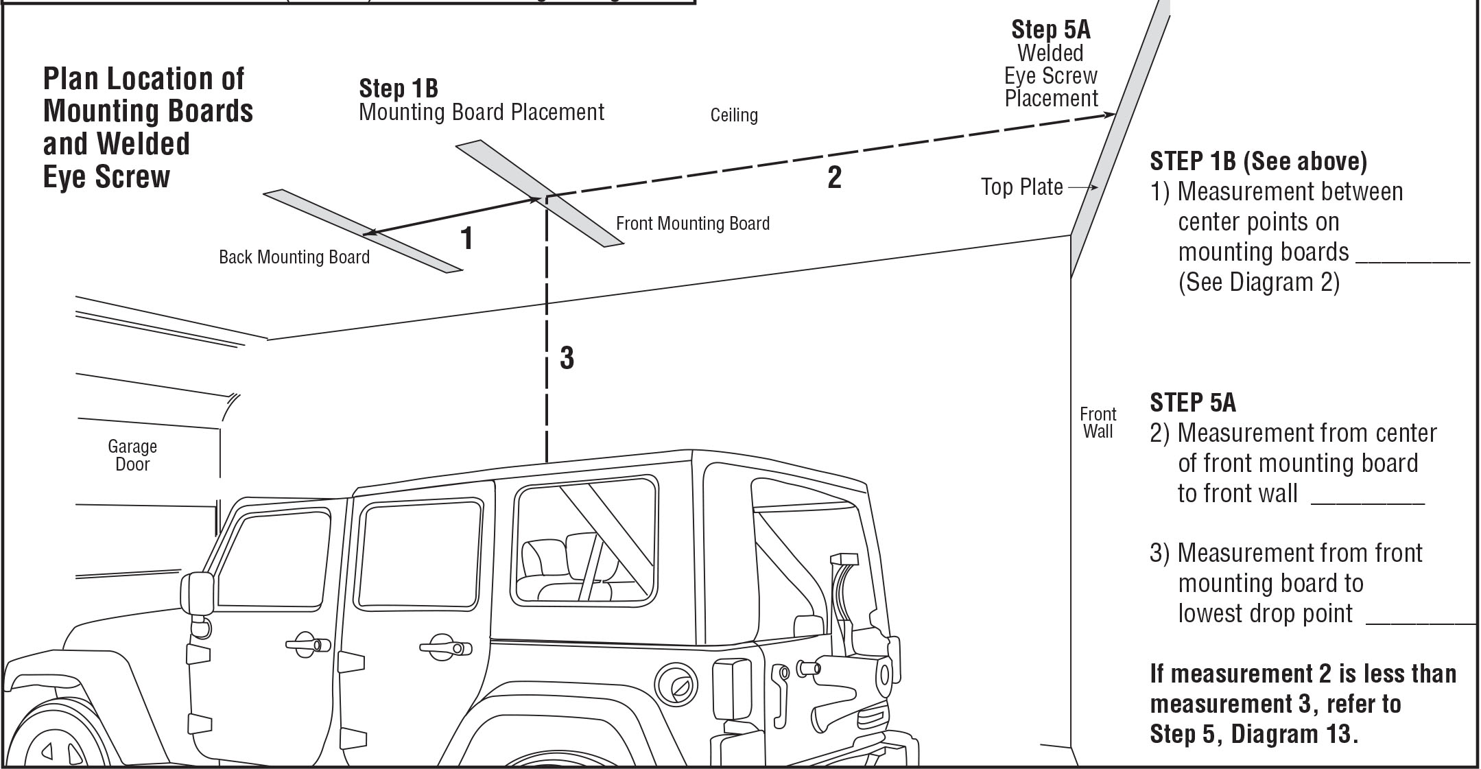 How To Install A Harken Hoister Garage Storage 4 Point Lift System Jeep Wrangler Front Sway Bar Diagram Free Image About Wiring 3 Distance Of Mounting Boards From Wall Is Important As It Affects The Position Welded Screw Eye In Step 5a